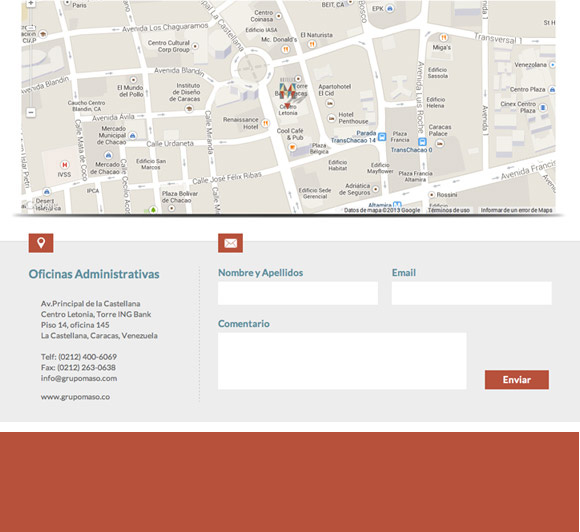 Website Hoteles M